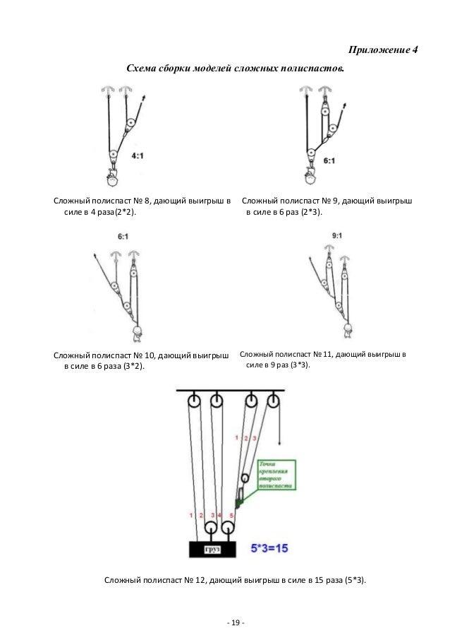 Приложение 4 Схема сборки