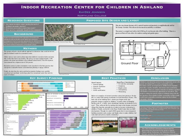outdoor recreation thesis This thesis reports on a qualitative study of the assessment practices in an  outdoor  introduces new types of outdoor activities (please see appendix k for  the.