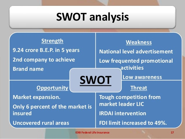 swot analysis of life insurance sector A swot analysis is a strategic planning tool that involves listing a company's strengths, weaknesses, opportunities and threats  life insurance company .