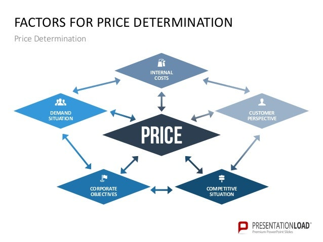 conclusion on product mix pricing Dimensions (2c) 5 marketing mix (3) § product (3a) § price (3b) apple product mix and marketing mix 1 contents 1 apple (1) 2 macro and.