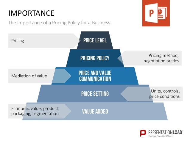 Pricing Policy PPT Slide Template