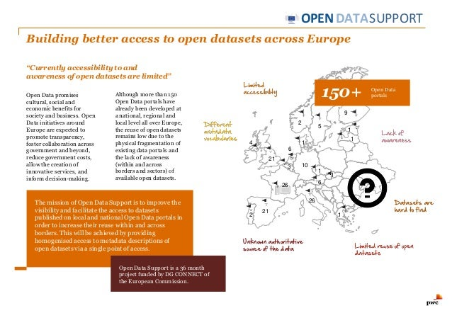PwC The mission of Open Data Support is to improve the visibility and facilitate the access to datasets published on local...
