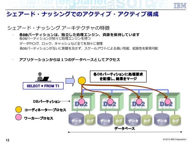D35] 今ミッション・クリティカ...