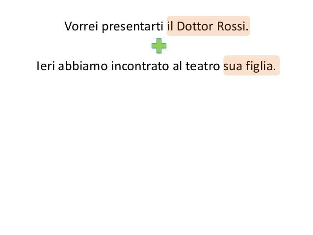 Vorrei presentarti il Dottor Rossi. Ieri abbiamo incontrato al teatro sua figlia.