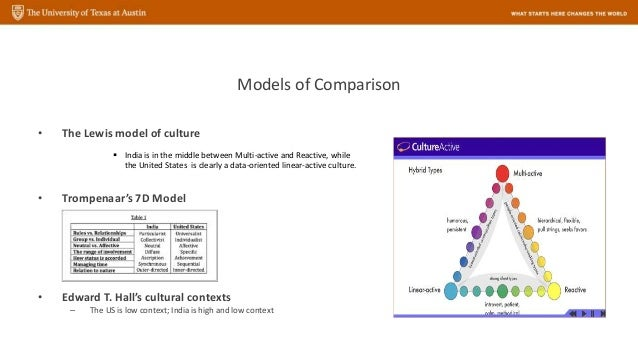 a comparison between the models of culture of hall hofstede and trompensar Cross cultural differences and more recent studies utilized hofstede's dimensional model as a similar to this category is trompenaars' distinction between.
