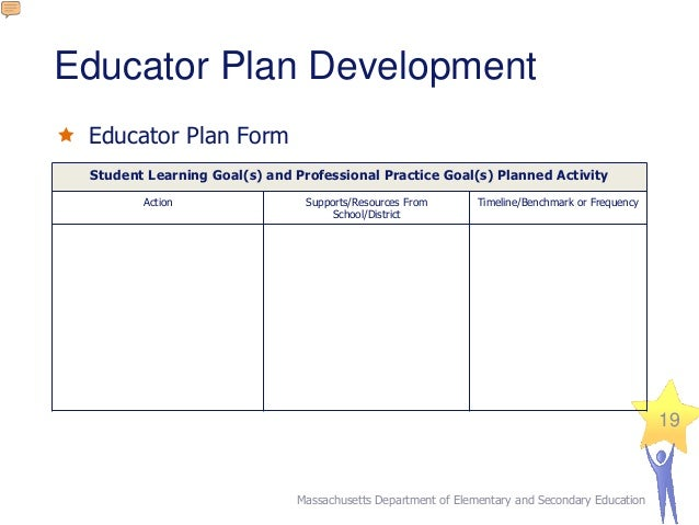M4 for District professional development plan template