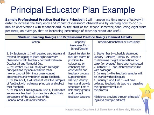 professional development plan 7 essay Apn professional development plan 3 the scope just like laws varies according to states or countries and they regulate the practice of apns in pennsylvania, the scope of practice is set out by the state board of nursing of commonwealth and is guided by the professional nursing law.