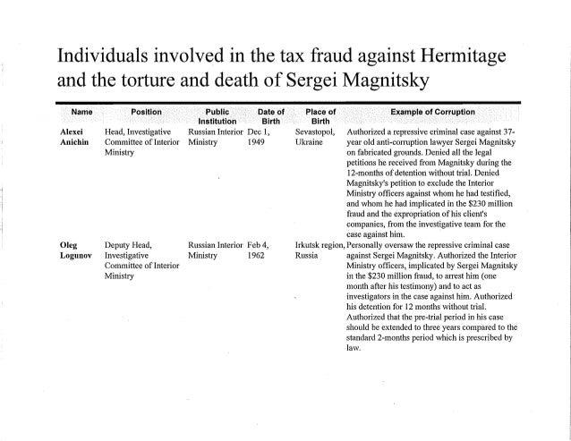 Liste des personnes bannies par les USA pour violation des droits humains