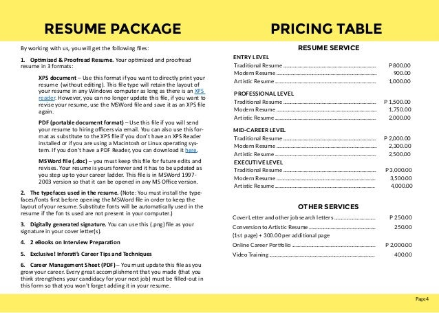 0% Affordable Resume Writing Services - Cheap Resume
