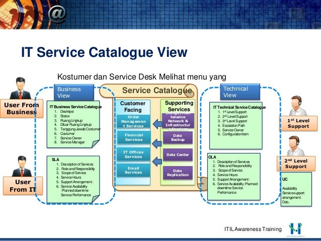 It Service Catalogue Overview