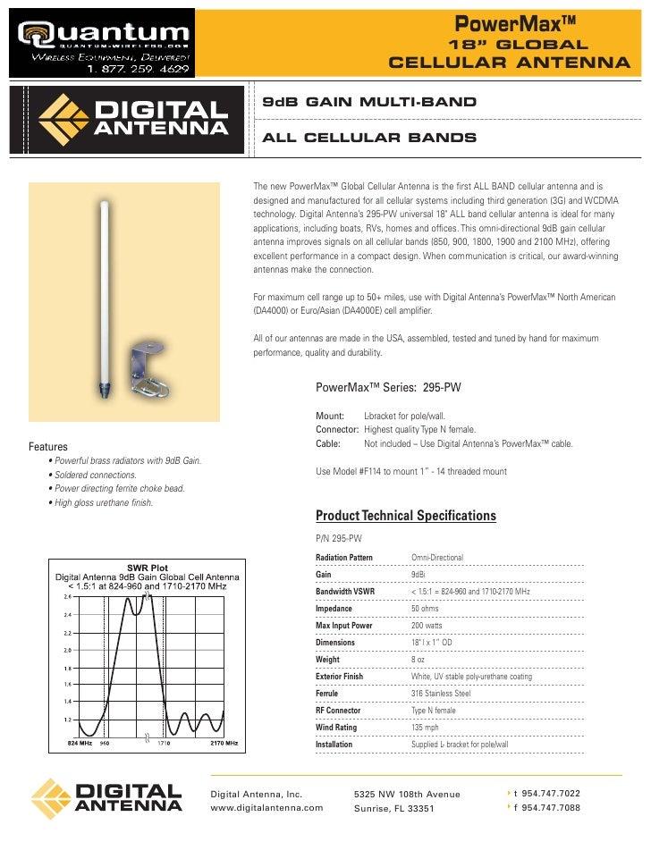 Digital Antenna18in Global Cell Antenna Quantum-Wireless.com