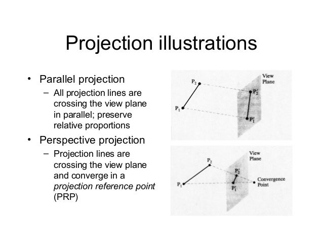 Planes Engineering Drawing View Plane in Parallel
