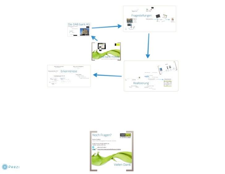 Mobile Banking 2011: DAB