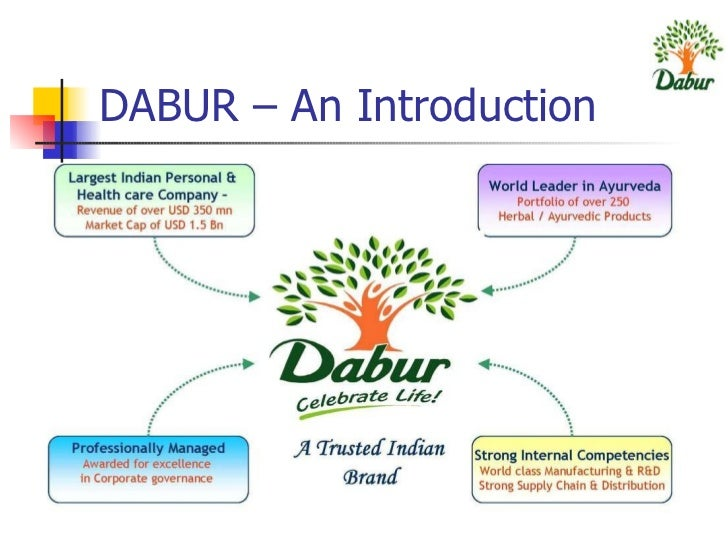 a case study on dabur india globalization