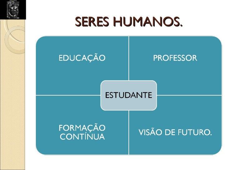 SERES HUMANOS.