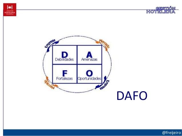 @freijeiro gestión hotelera DAFO