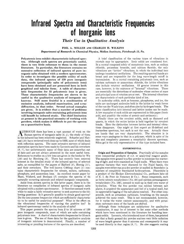 Daftar ir anorganik