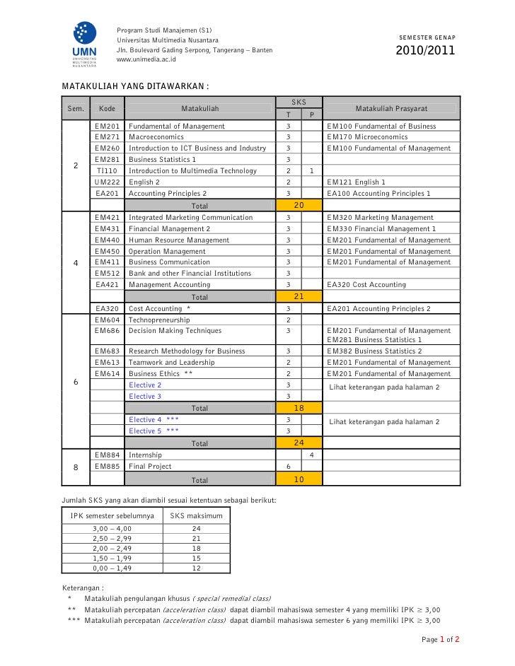 Daftar matakuliah semester genap 2010 2011