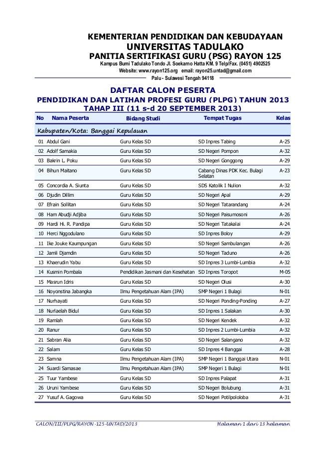 TAHAP III (11 s-d 20 SEPTEMBER 2013) DAFTAR CALON PESERTA PENDIDIKAN DAN LATIHAN PROFESI GURU (PLPG) TAHUN 2013 Kampus Bum...