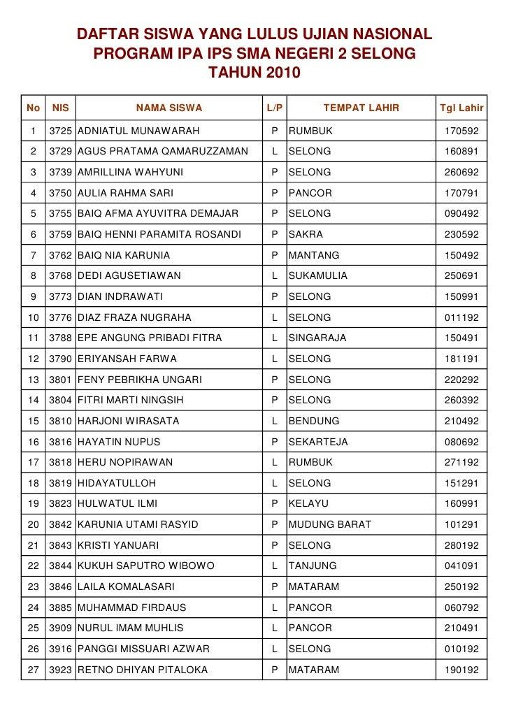 Daftar siswa lulus un 2010