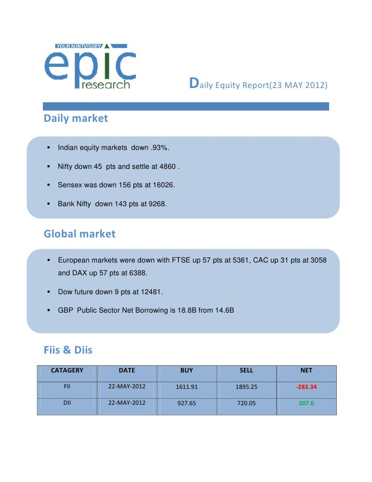 Daily Equity Report(23 MAY 2012)Daily market    Indian equity markets down .93%.    Nifty down 45 pts and settle at 4860...