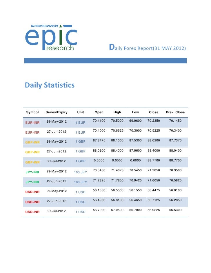 Daily Forex Report(31 MAY 2012)Daily StatisticsSymbol    Series/Expiry    Unit      Open      High      Low      Close    ...