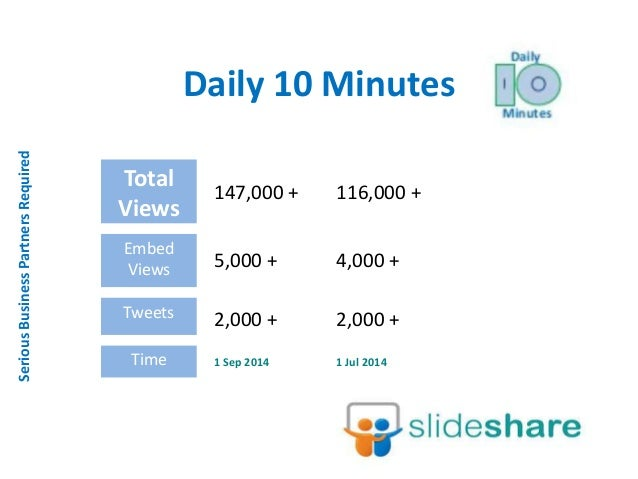 Daily 10 Minutes  Total  Views  Embed  Views  Tweets  Time  147,000 +  5,000 +  2,000 +  1 Sep 2014  Serious Business Part...