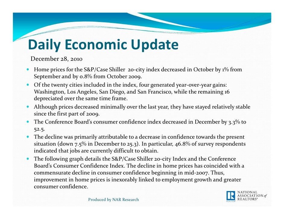 DailyEconomicUpdateDecember28,2010 HomepricesfortheS&P/CaseShiller 20‐cityindexdecreasedinOctoberby1%from...