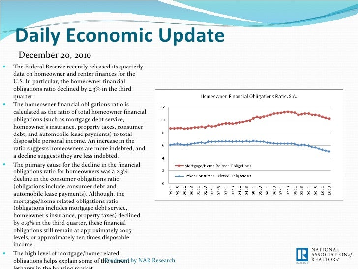 Daily Economic Update for December 20, 2010