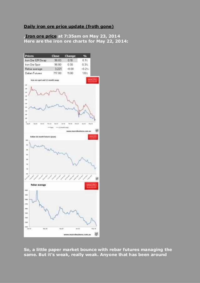 Daily iron ore price update (froth gone)