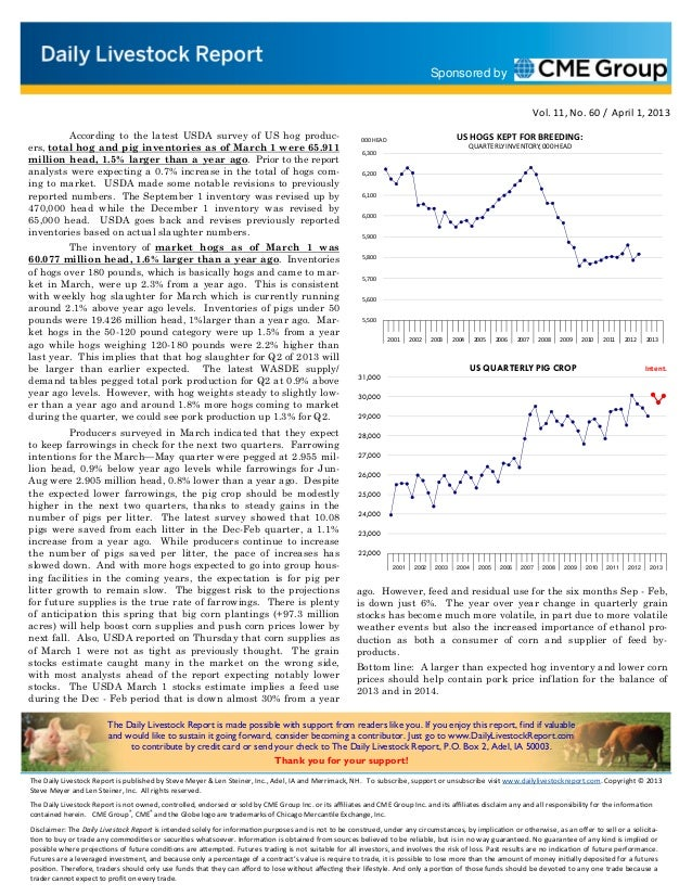 Daily livestock report apr 01 2013