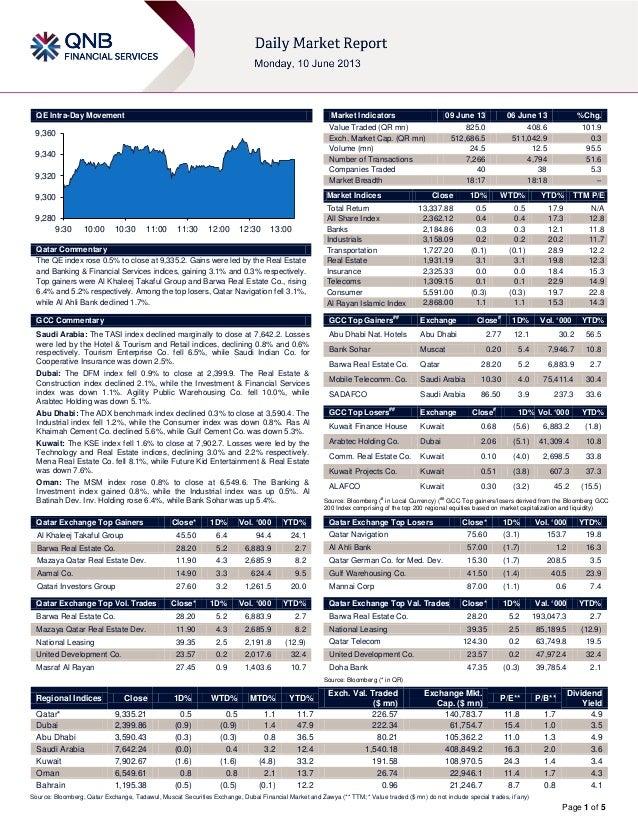 9 June Technical Market Report
