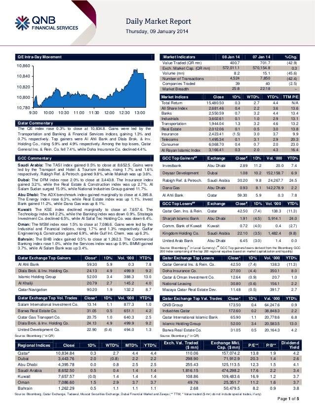 8 January Daily Market report
