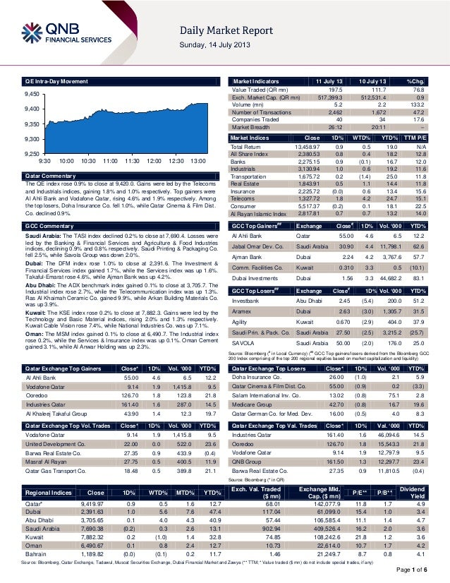 11 July Technical Market Report