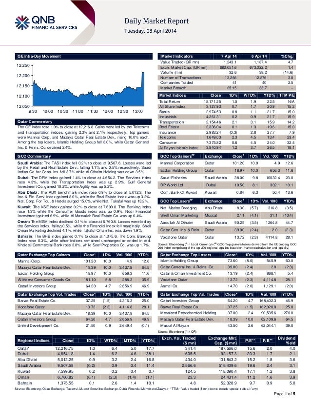 7 April Daily market report