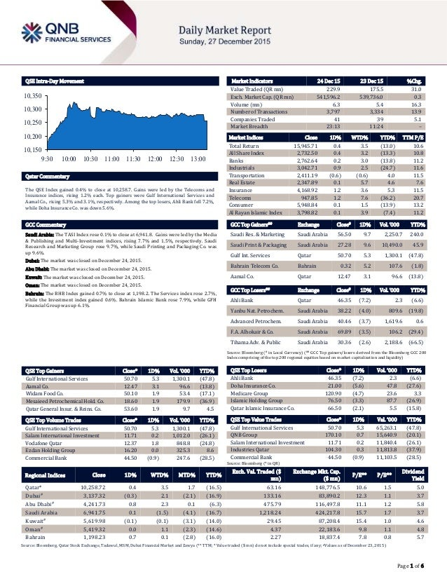 Futures trading strategies blog dubai
