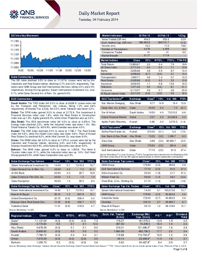 3 February Daily market report
