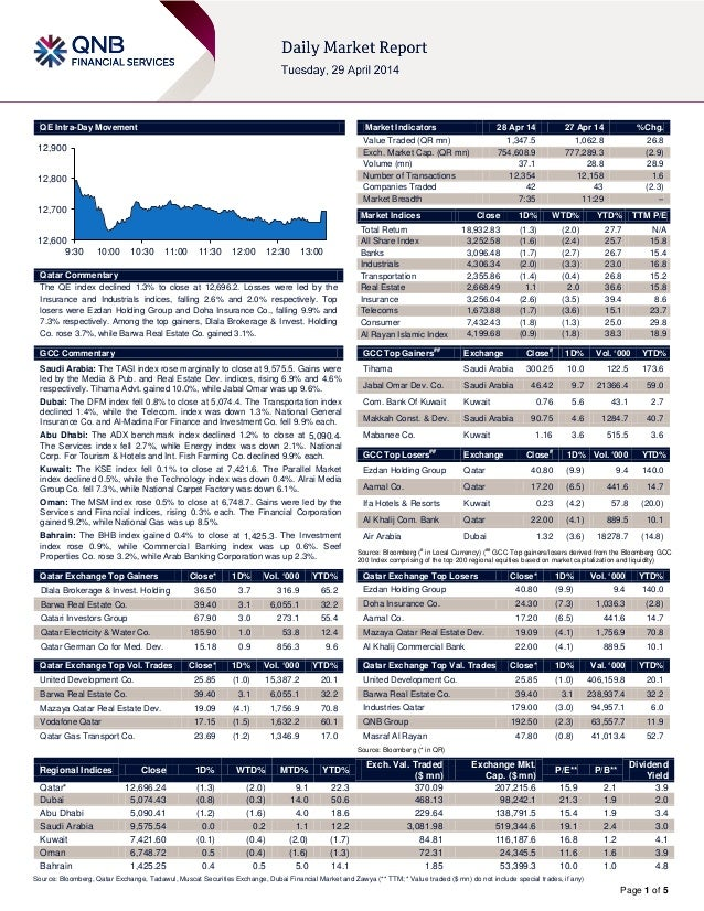 28 April Daily market report
