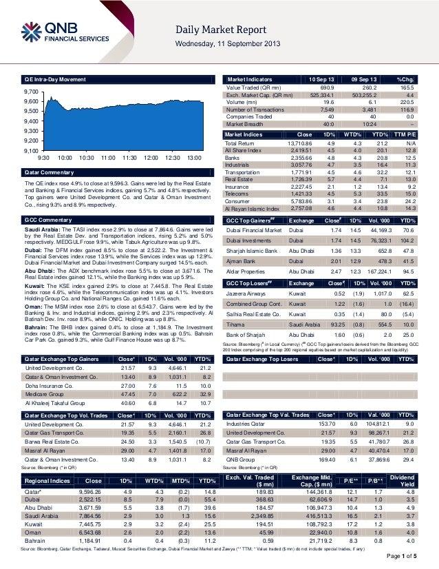 10 September Daily Market Report