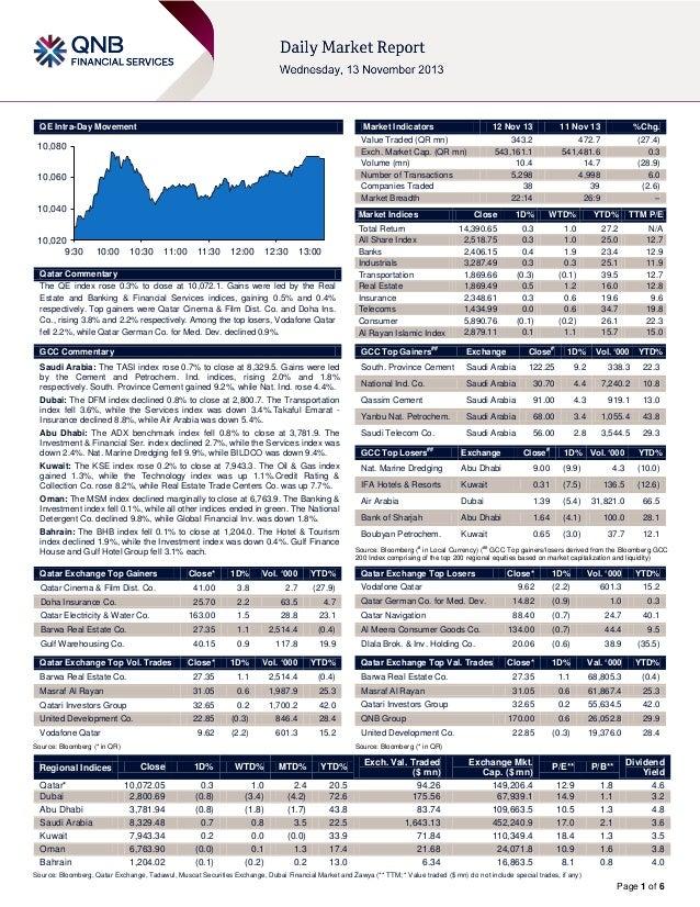 12 November Daily Market Report