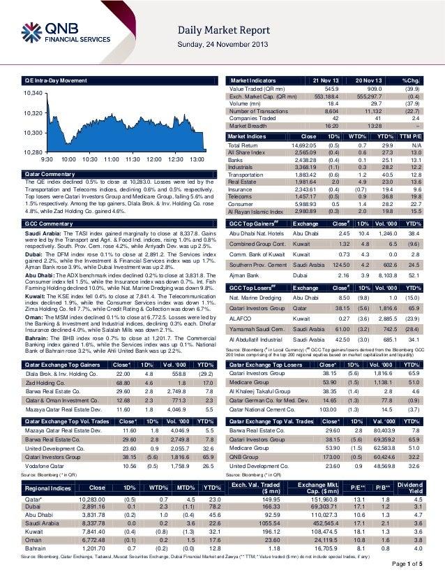21 November Daily Market Report