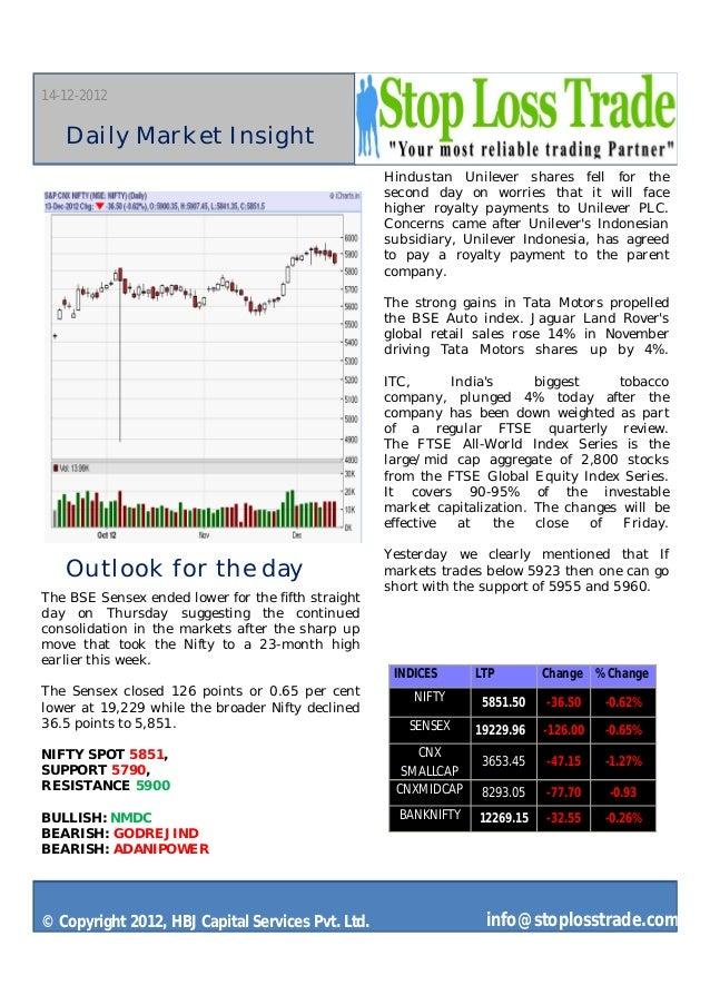 Daily newsletter stoplosstrade 14th dec 2012
