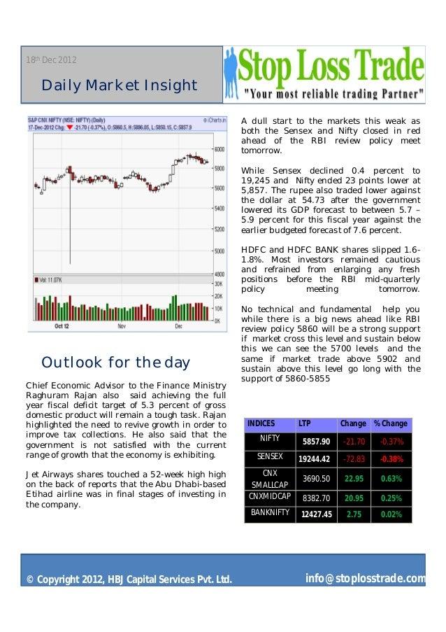 Daily newsletter stoplosstrade 18th dec 2012