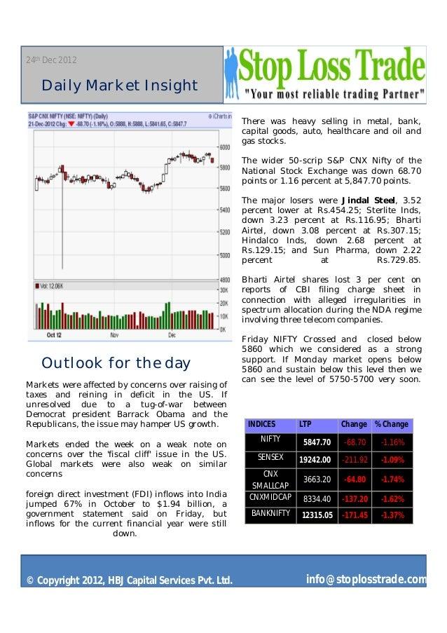 Daily newsletter stoplosstrade 24th dec 2012