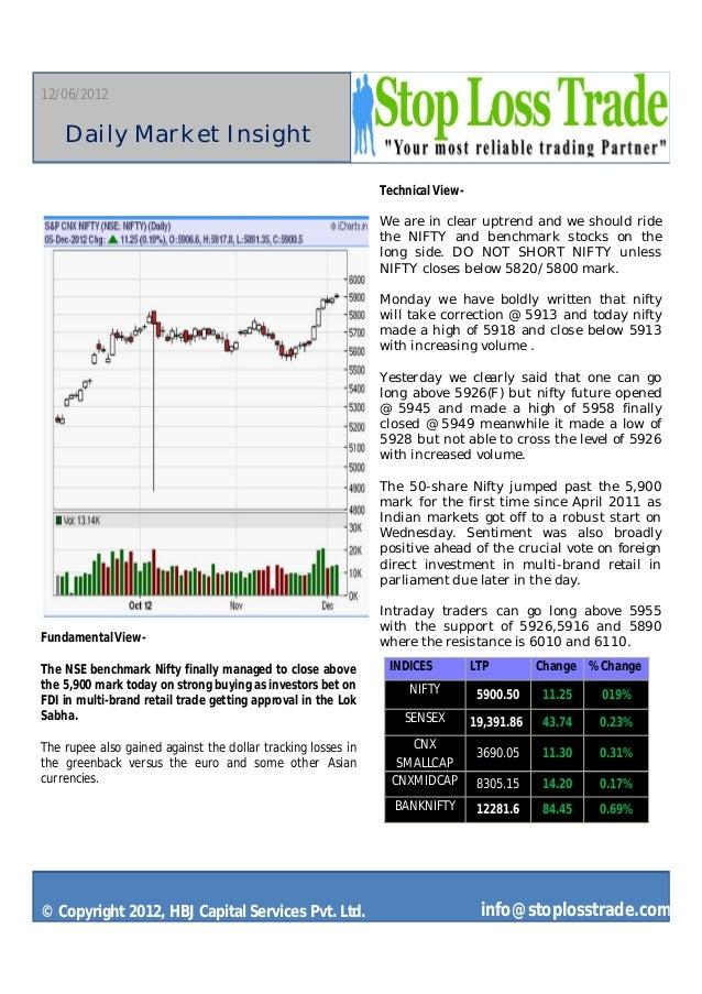 Daily newsletter stoplosstrade 6th dec 2012