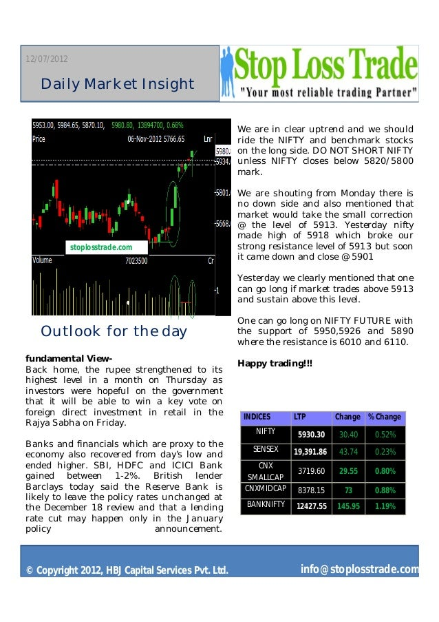 12/07/2012   Daily Market Insight                                                   We are in clear uptrend and we should ...