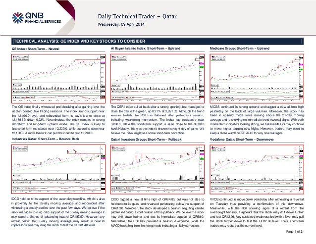 Page 1 of 2 TECHNICAL ANALYSIS: QE INDEX AND KEY STOCKS TO CONSIDER QE Index: Short-Term – Neutral The QE Index finally wi...