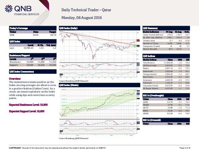 Binary trading demo