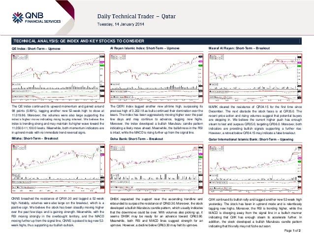 14 January Daily technical trader