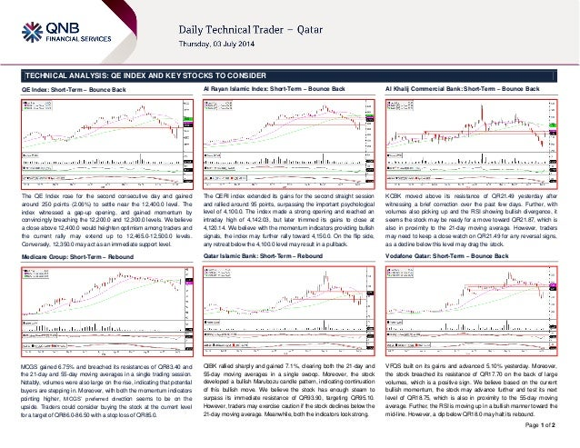 Page 1 of 2 TECHNICAL ANALYSIS: QE INDEX AND KEY STOCKS TO CONSIDER QE Index: Short-Term – Bounce Back The QE Index rose f...
